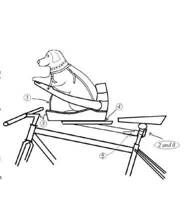 Krzesełko dla psa na rower.